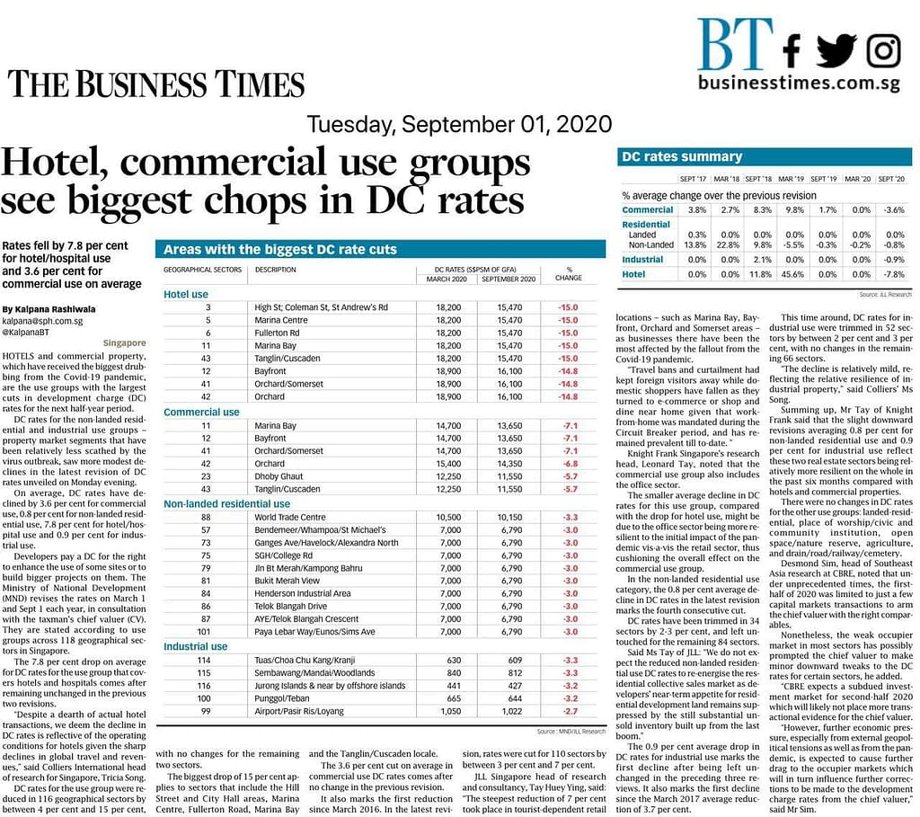 Development charge rates decreased for Hotels and commercial use, News Update, BT 01 Sep 2020:  Hotel, commercial use groups see biggest chops in DC rates, Trusted Advisor