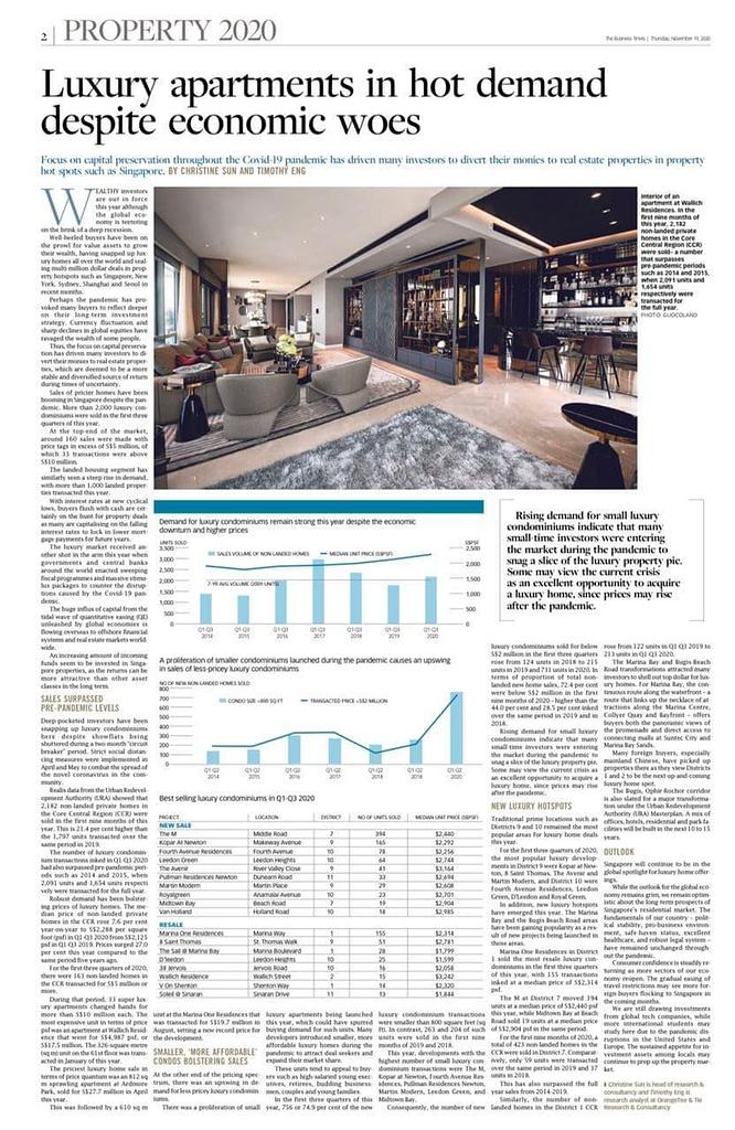, Property Views: BT 19 Nov 2020: Luxury Apartments in hot demand despite economic woes, Trusted Advisor